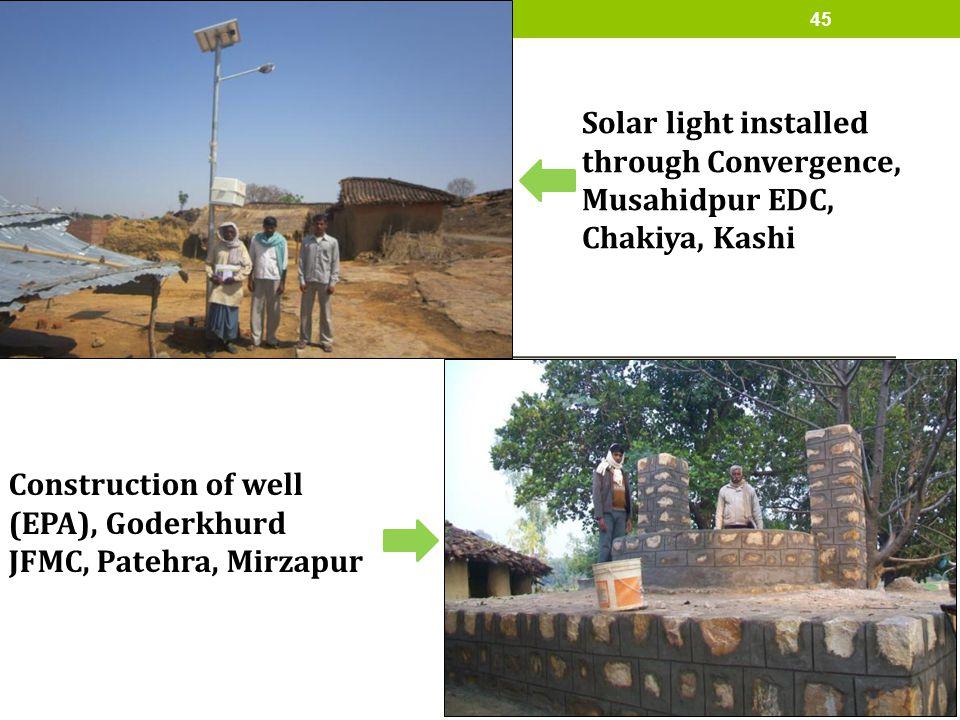 Solar light installed through Convergence, Musahidpur EDC, Chakiya, Kashi