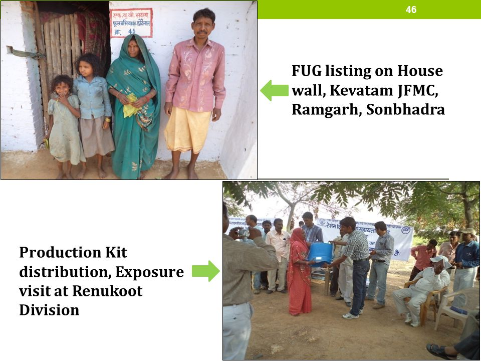 FUG listing on House wall, Kevatam JFMC, Ramgarh, Sonbhadra