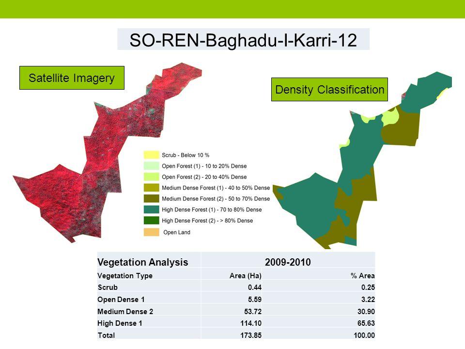 SO-REN-Baghadu-I-Karri-12