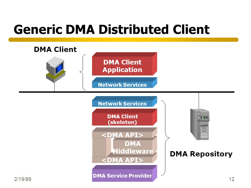 Generic DMA Distributed Client