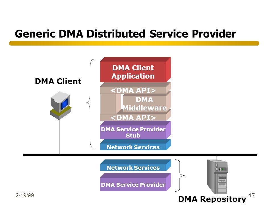 Generic DMA Distributed Service Provider