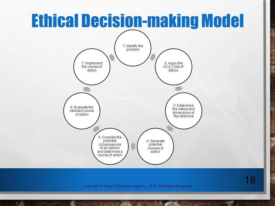 ethical decision making model paper In this paper, i will be discussing, ethics and how it plays a role in communications, i will present three ethical decision-making models and give my opinions about it i will also describe how communications relates to an ethical problem and explain how i would apply it to the model i chose and address it.