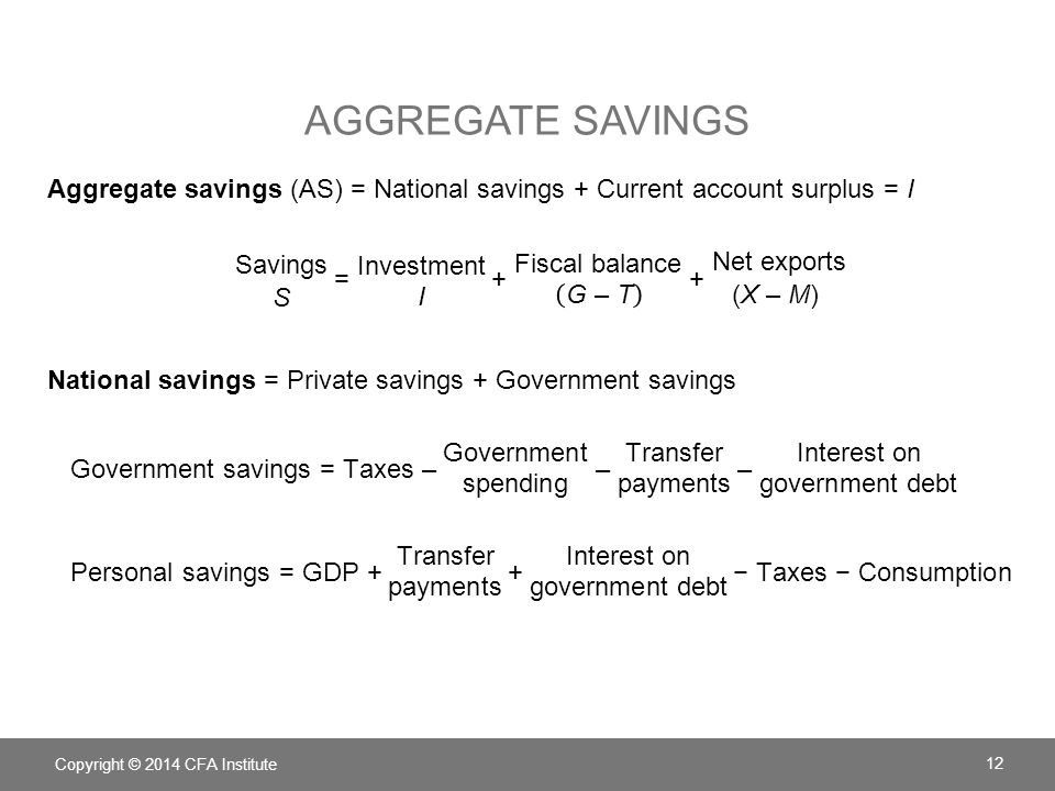 Aggregate Savings