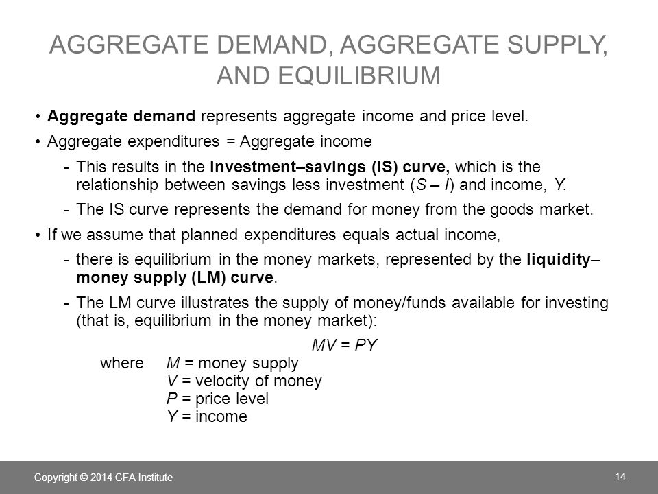 Aggregate demand, aggregate supply, and equilibrium