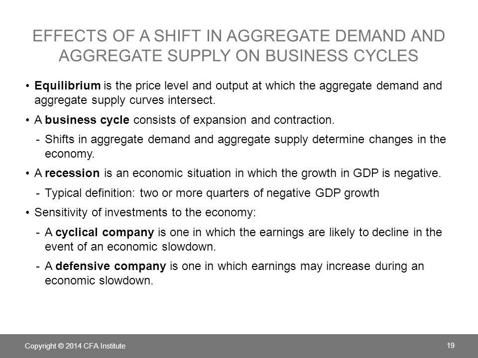 Effects of a shift in aggregate demand and Aggregate supply on business cycles