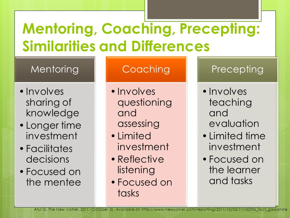 mentoring and coaching report at the Report writing service coaching and mentoring strategies management essay introduction and executive summary in coaching and mentoring in an organisation.