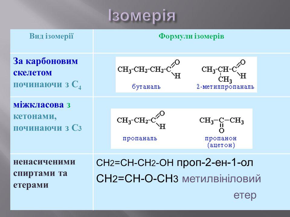 Ізомерія СН2=СН-О-СН3 метилвініловий етер
