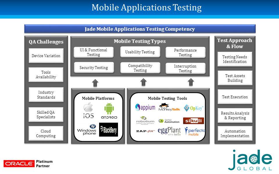 application testing tools