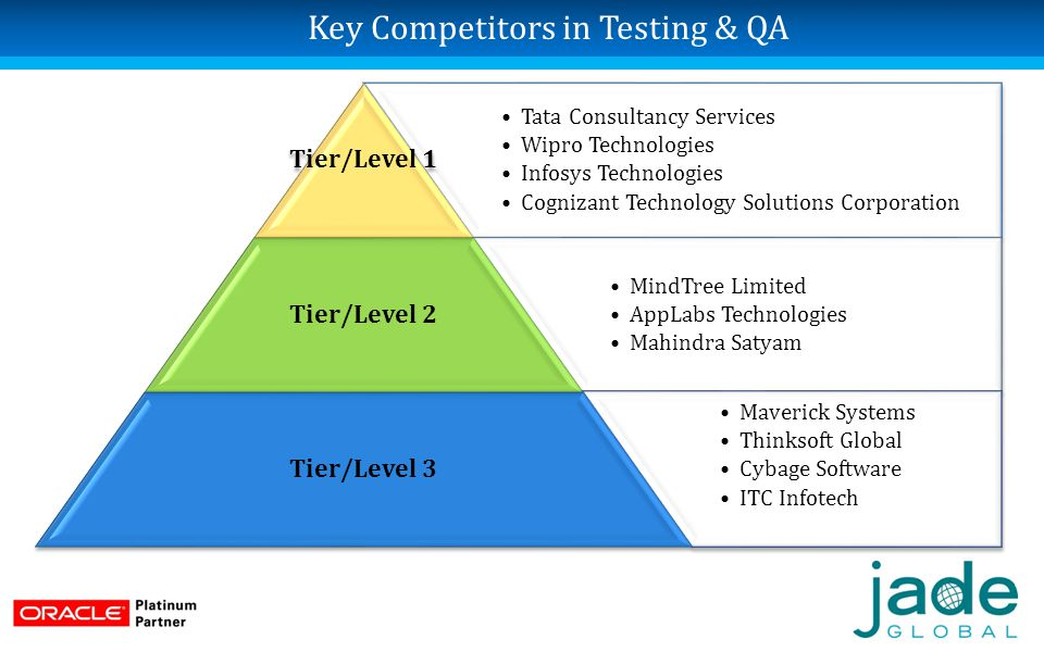 ratio analysis of tcs wipro infosys The evolution of indian it service providers into business technology tata consultancy services (tcs), and wipro infosys swot analysis tcs swot.