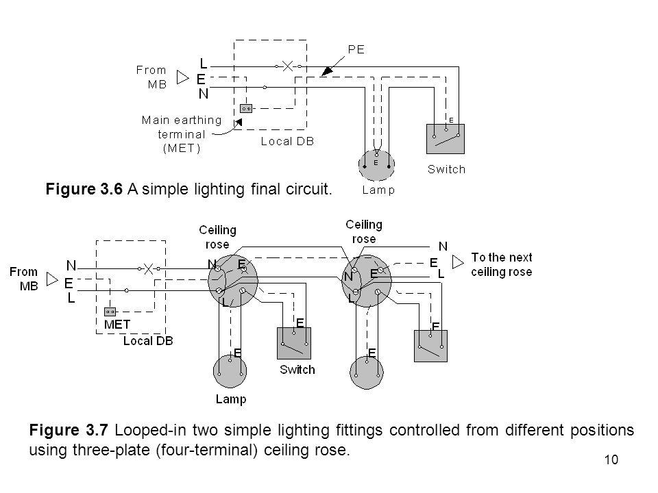 Figure 3.6 A simple lighting final circuit.