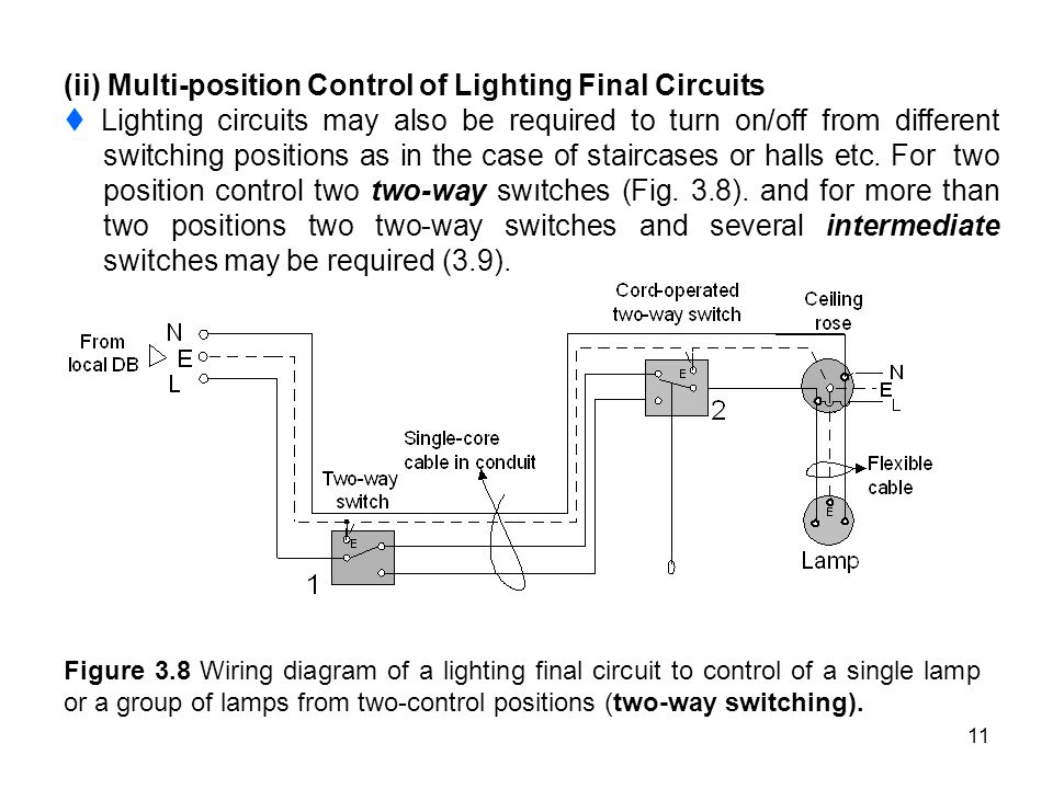 (ii) Multi-position Control of Lighting Final Circuits