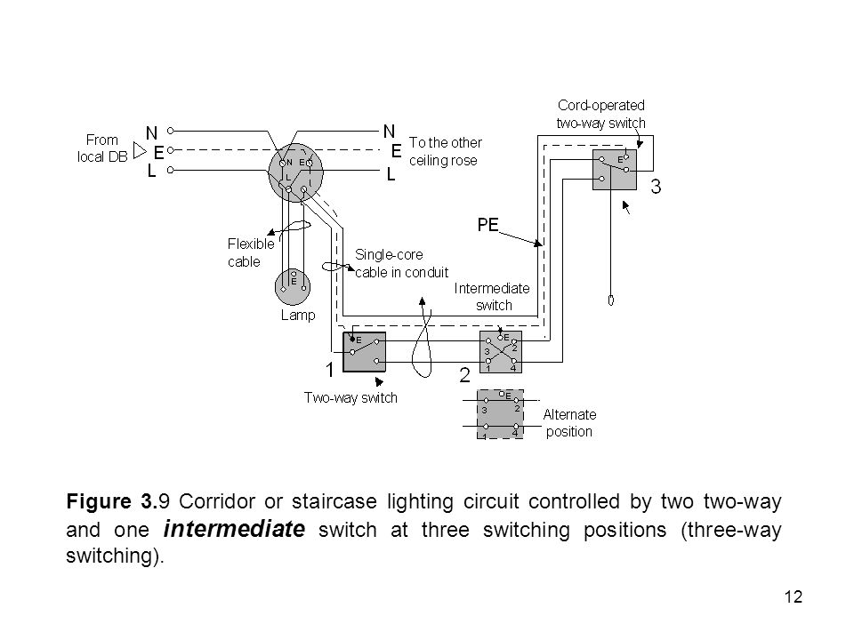 Figure 3.9 Corridor or staircase lighting circuit controlled by two two-way and one intermediate switch at three switching positions (three-way switching).