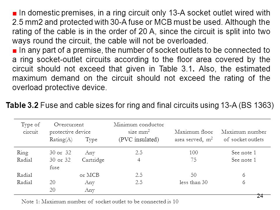 ■ In domestic premises, in a ring circuit only 13-A socket outlet wired with 2.5 mm2 and protected with 30-A fuse or MCB must be used. Although the rating of the cable is in the order of 20 A, since the circuit is split into two ways round the circuit, the cable will not be overloaded.