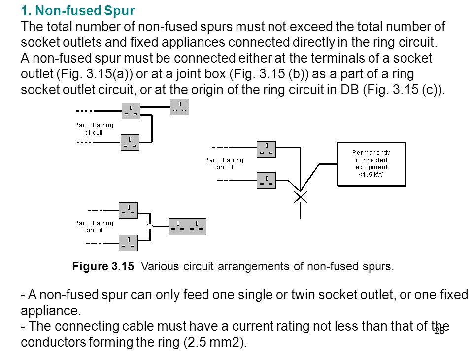 1. Non-fused Spur