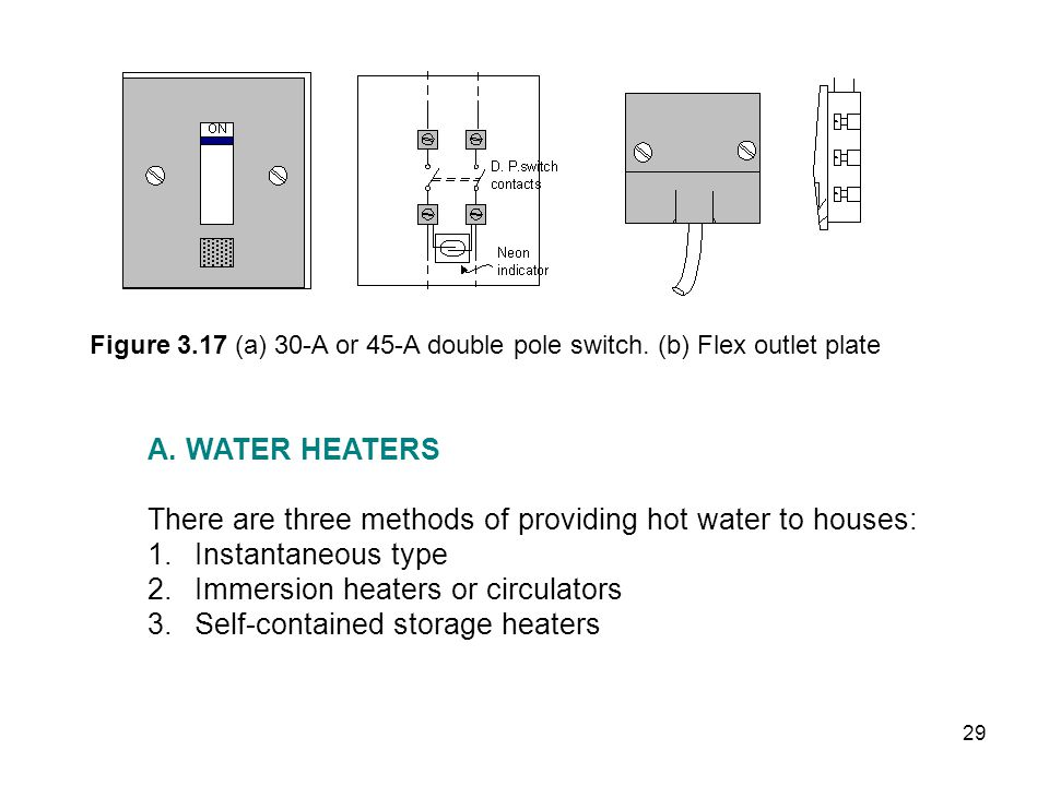 There are three methods of providing hot water to houses: