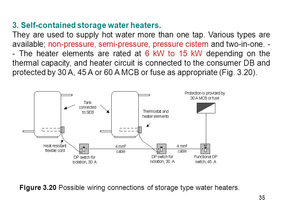 3. Self-contained storage water heaters.