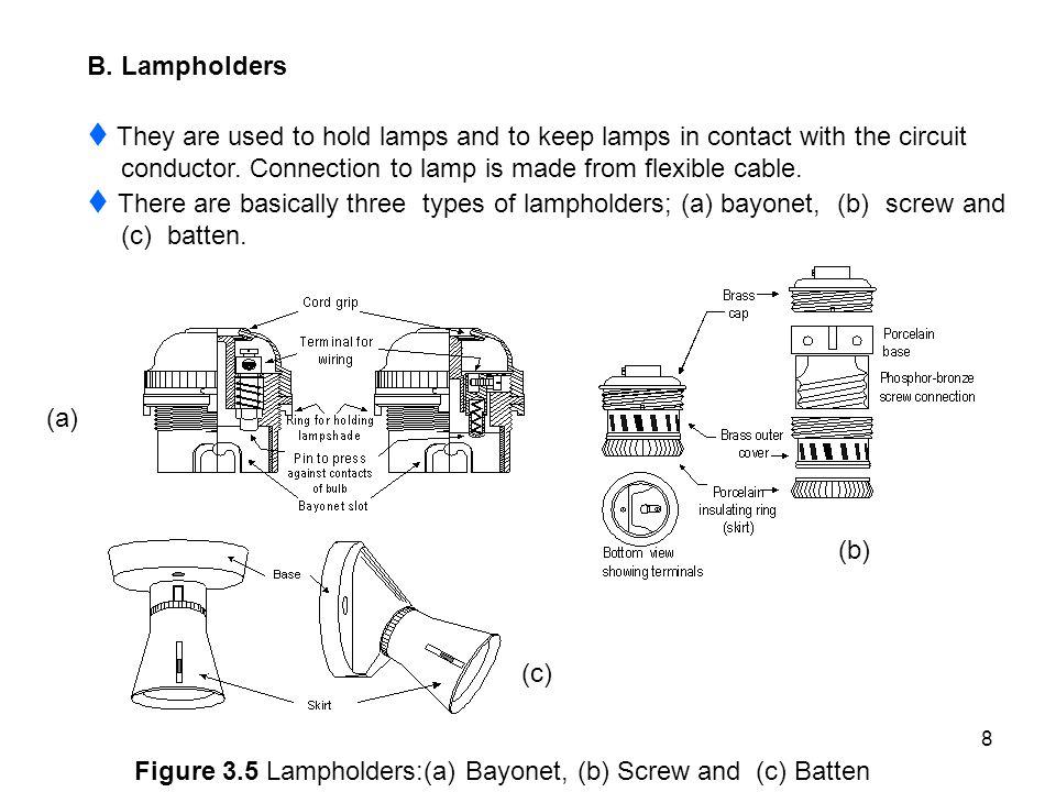 B. Lampholders