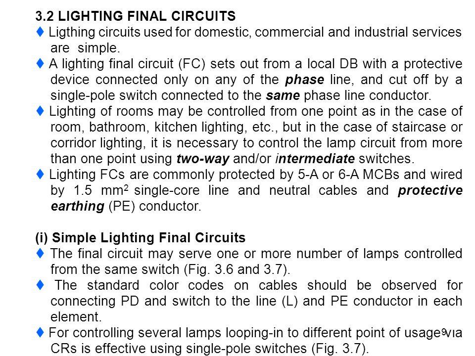 3.2 LIGHTING FINAL CIRCUITS