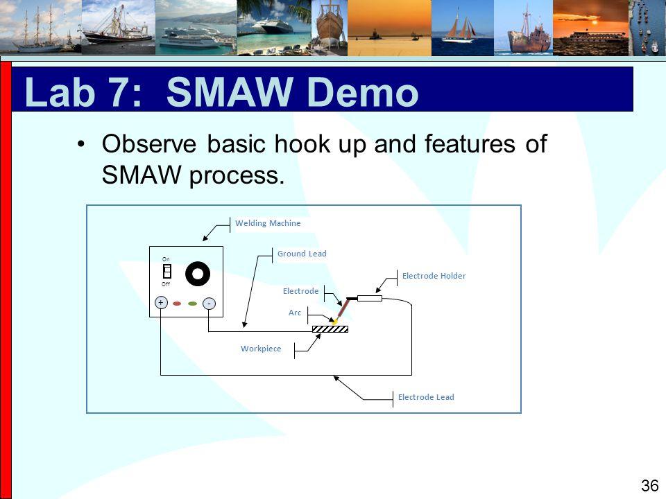 process hook up Instrument hook up drawing - ebook download as pdf file slope impulse line down from process connection to instrument 2009 hook-up layout diagram hook-up name.