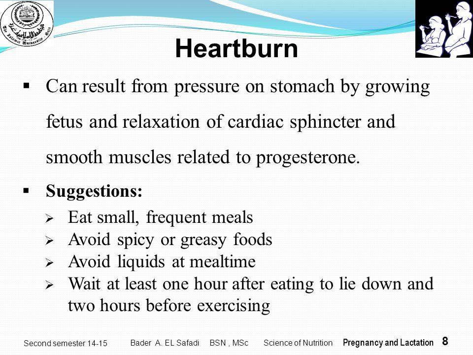 Progesterone and heartburn