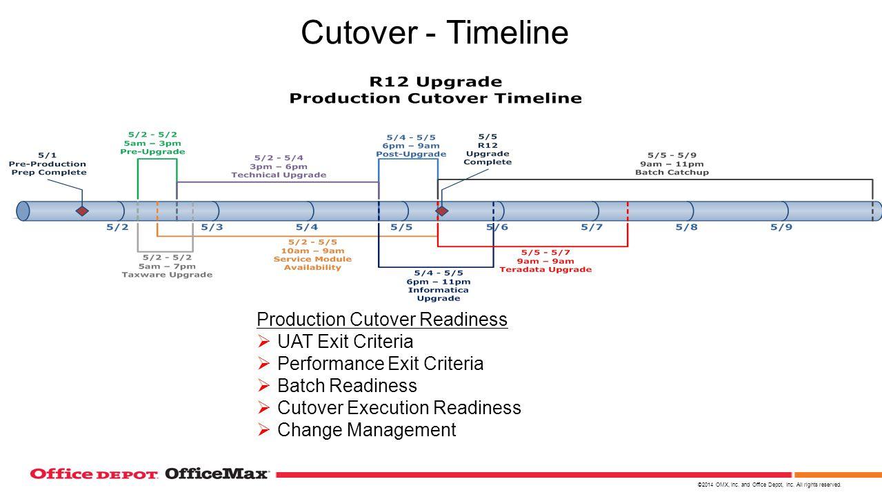 production timeline template - gerhard-leixl.tk