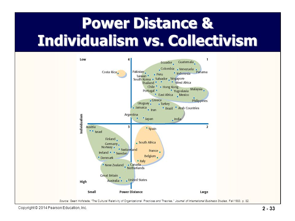 how to work with high power distance cultures