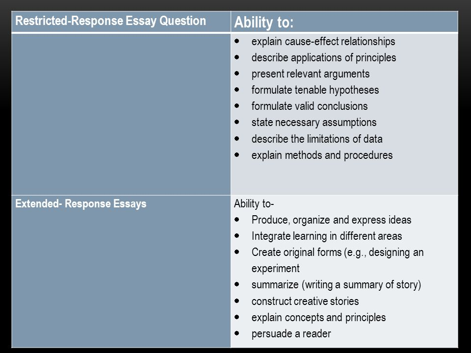 restricted response essay questions This video gives tips on how to answer short essay and constructed response questions using the race strategy.
