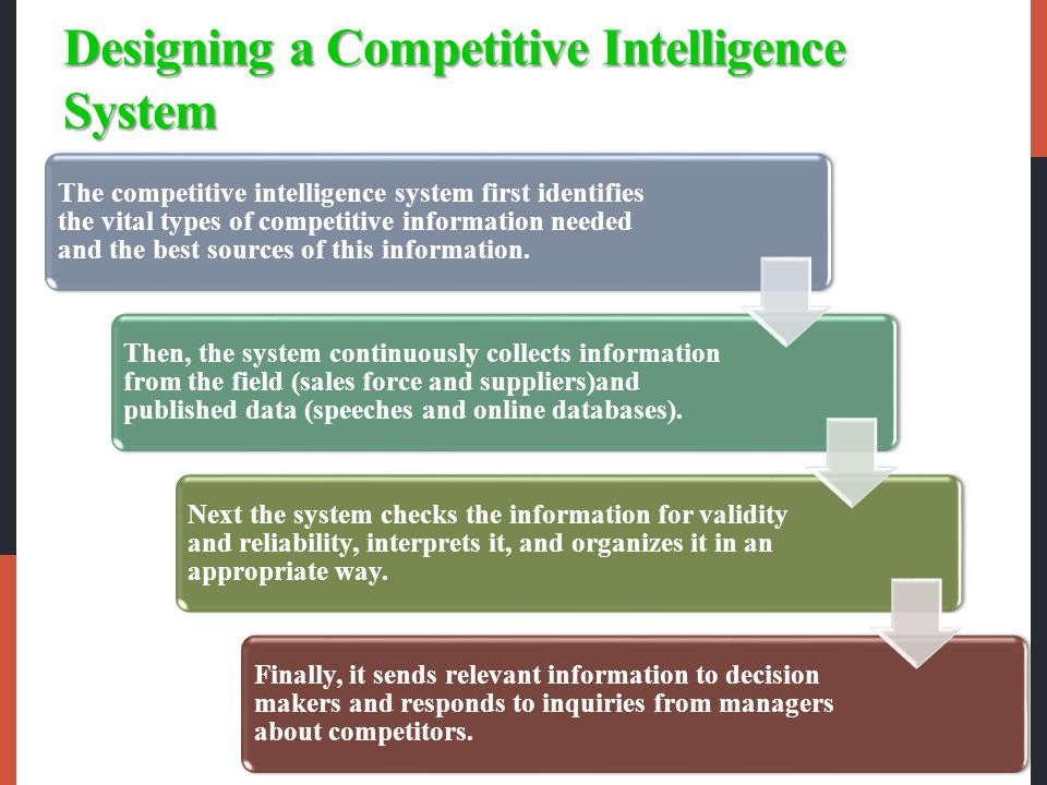 sources of competitive information Keywords: business intelligence, competitive intelligence, public data-sources,  strategic management the access to an increasing world of information and the .