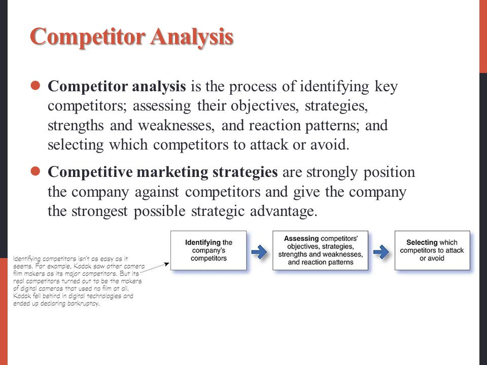 what is competitor analysis pdf