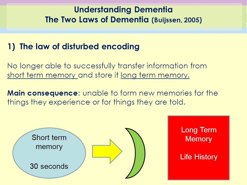 understanding the process and experience of dementia Educating people with dementia and their families about the course and process of dementia may help them understand the changes better and adjust their expectations our study can provide a basis for healthcare workers to understand the experiences of living with dementia from this specific perspective.