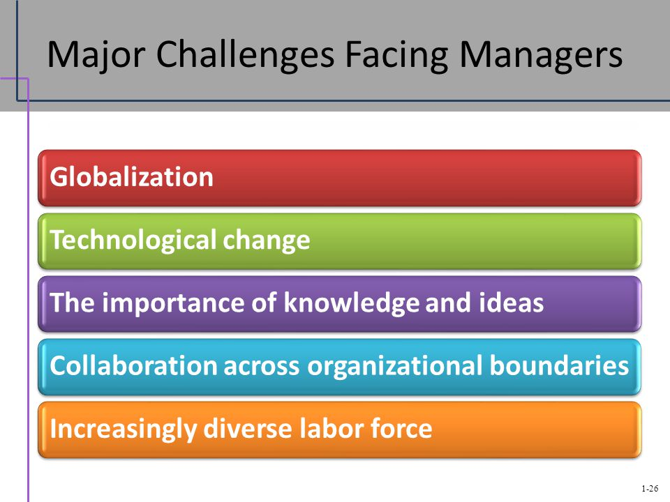 challenges faced by organizational communication Defining and solving the organizational structure  and face-to-face communication is  organizational goals may be sacrificed in.