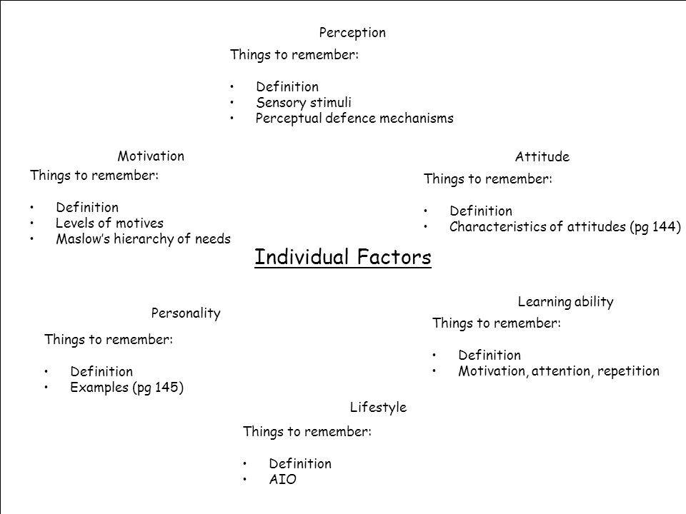 Individual Factors Perception Things to remember: Definition