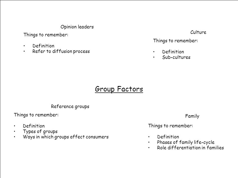 Group Factors Opinion leaders Culture Things to remember: Definition