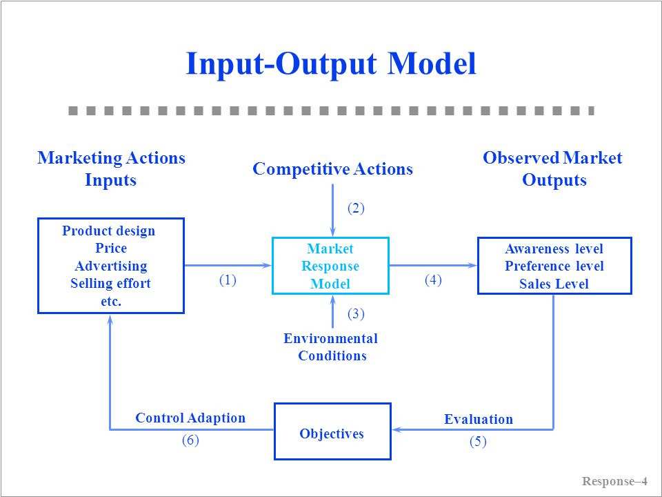 the application of the input hypothesis Model the input hypothesis may not be directly a p  ability to use the target  language productively for  and slower speech, and nonlinguistically by the use.