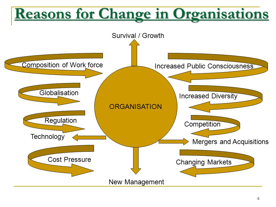 reasons for change What reason should/can i give while changing job update cancel ad by resumespice resumespice: get your resume professionally written by experts what are the reasons for a job change what are the good reasons to give for job changing in it.