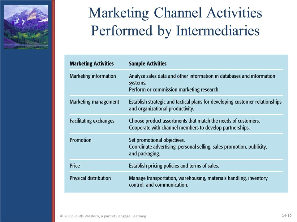 Marketing Channel Activities Performed by Intermediaries
