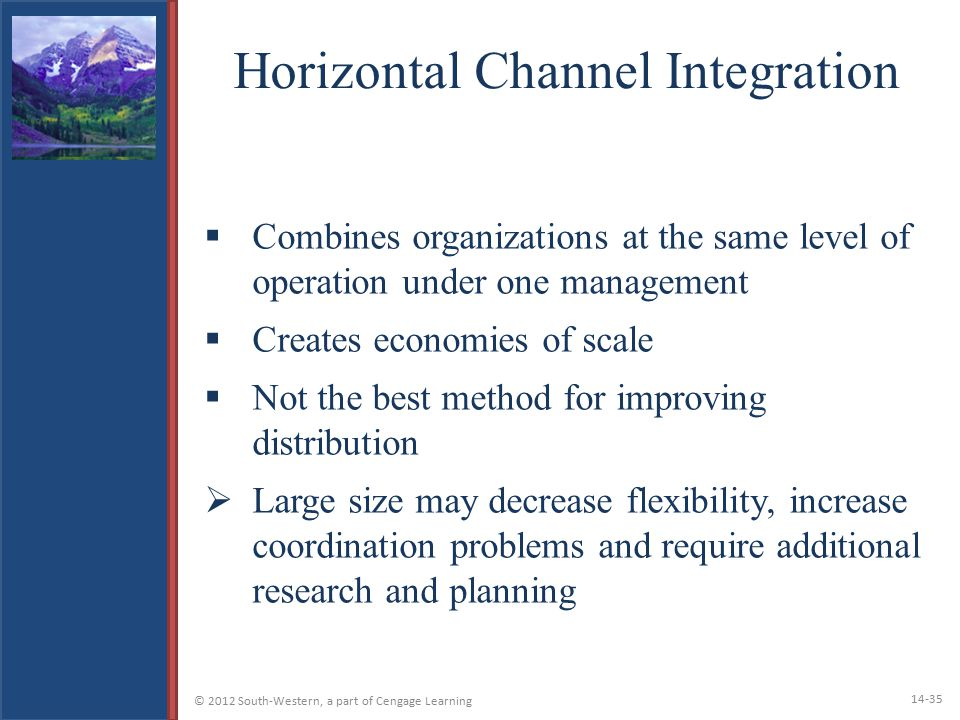 Horizontal Channel Integration