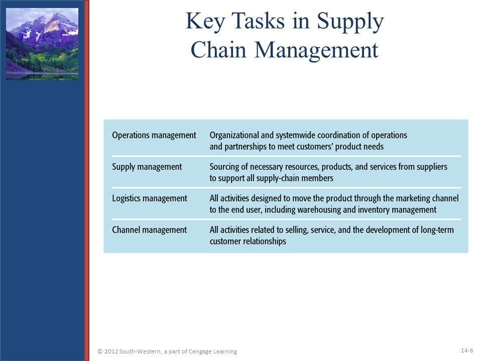 Key Tasks in Supply Chain Management
