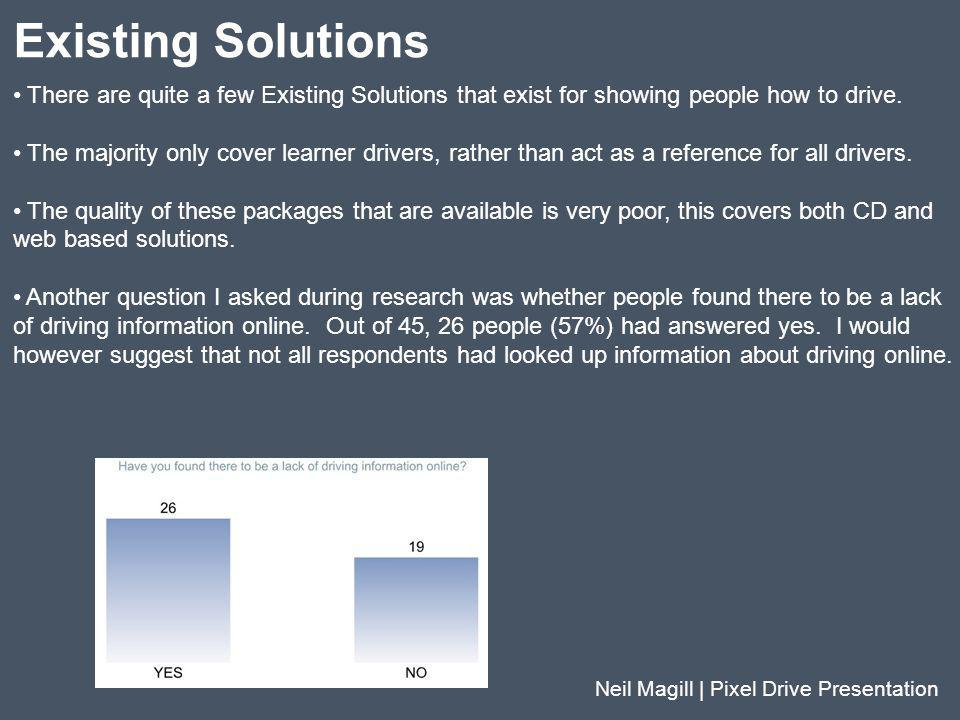 Existing Solutions There are quite a few Existing Solutions that exist for showing people how to drive.