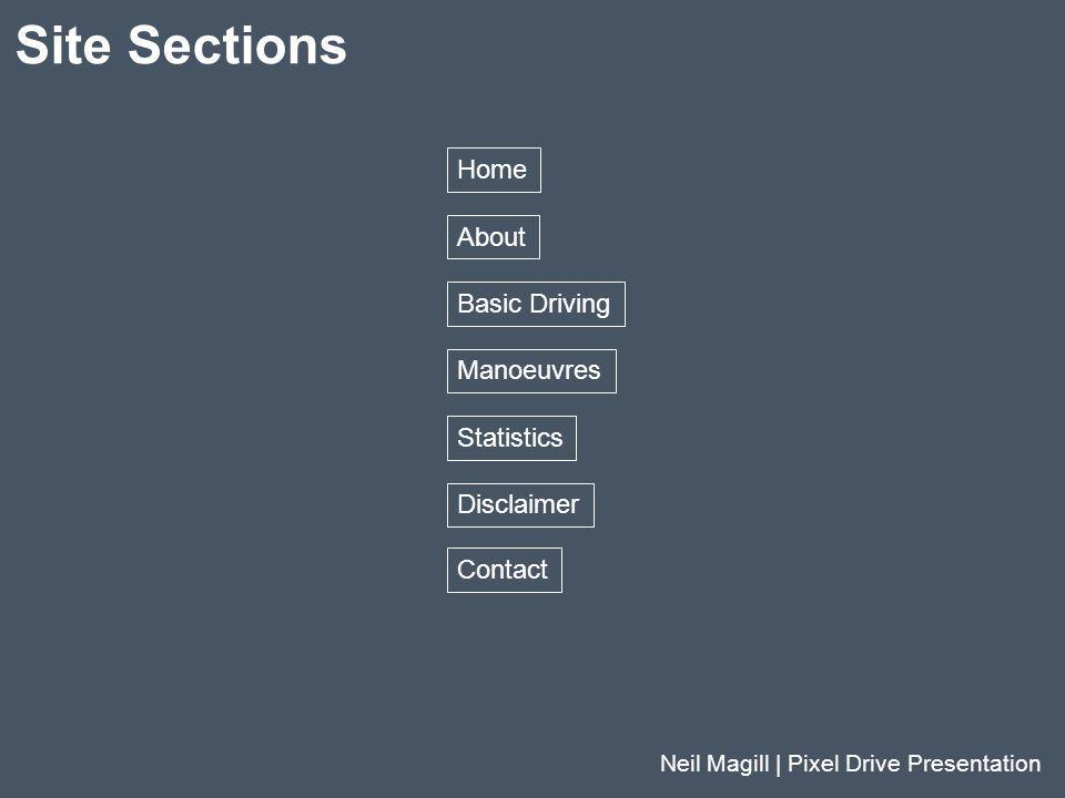 Site Sections Home About Basic Driving Manoeuvres Statistics