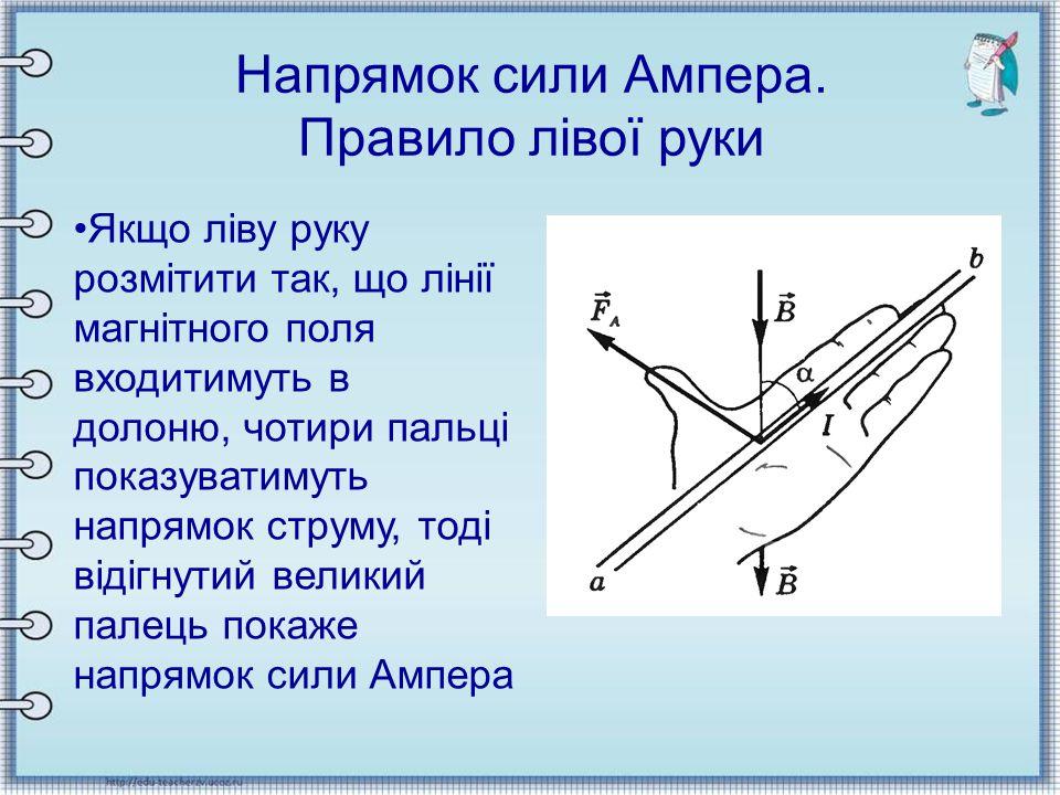Напрямок сили Ампера. Правило лівої руки