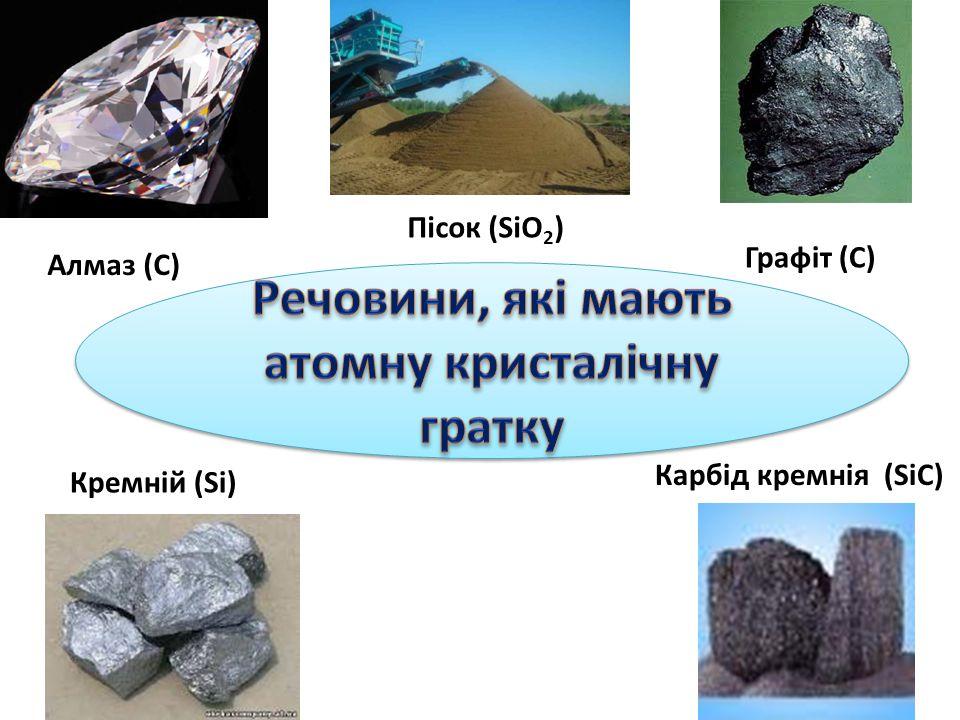 Речовини, які мають атомну кристалічну гратку