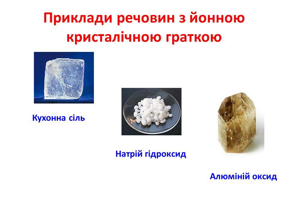 Приклади речовин з йонною кристалічною граткою