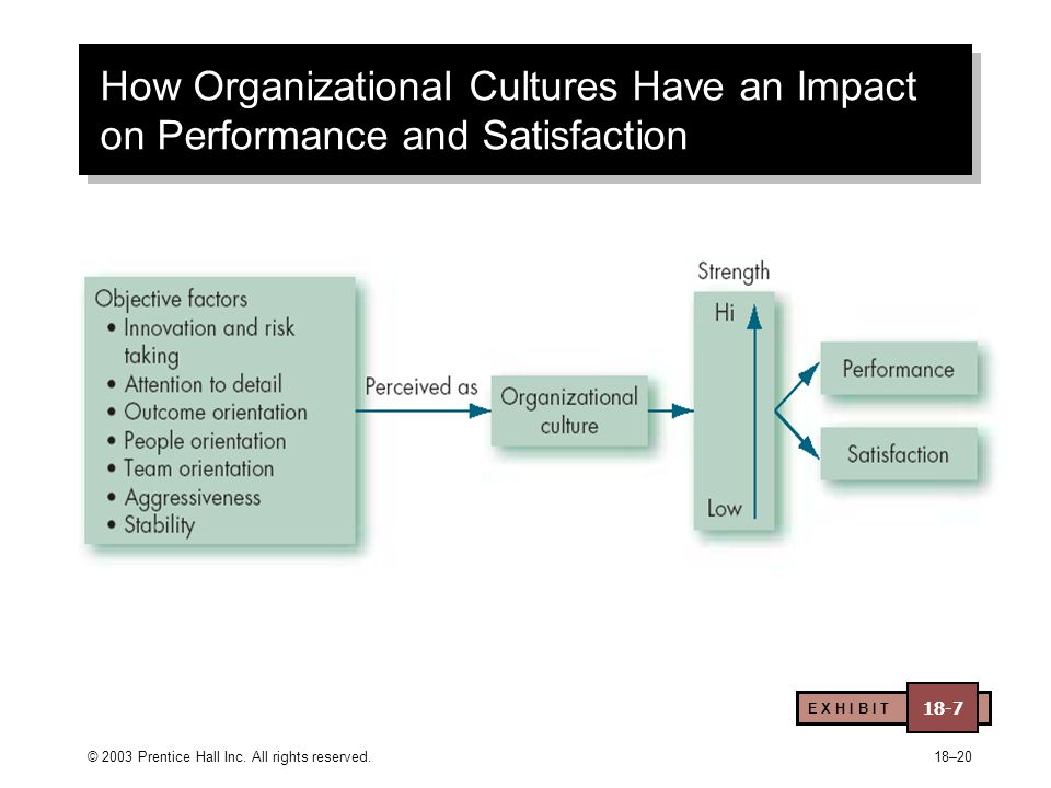 up in the air organizational behaviour Annual review of organizational psychology and organizational behavior vol   department of management and organizations, leonard n stern school of.