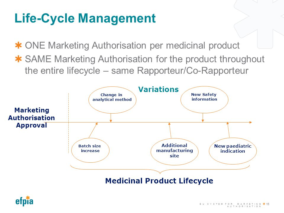 marketing implications of product life cycle T assistant professor of marketing, university of chicago  product life cycle by  means of actual sales histories  the implication of this statement is that.
