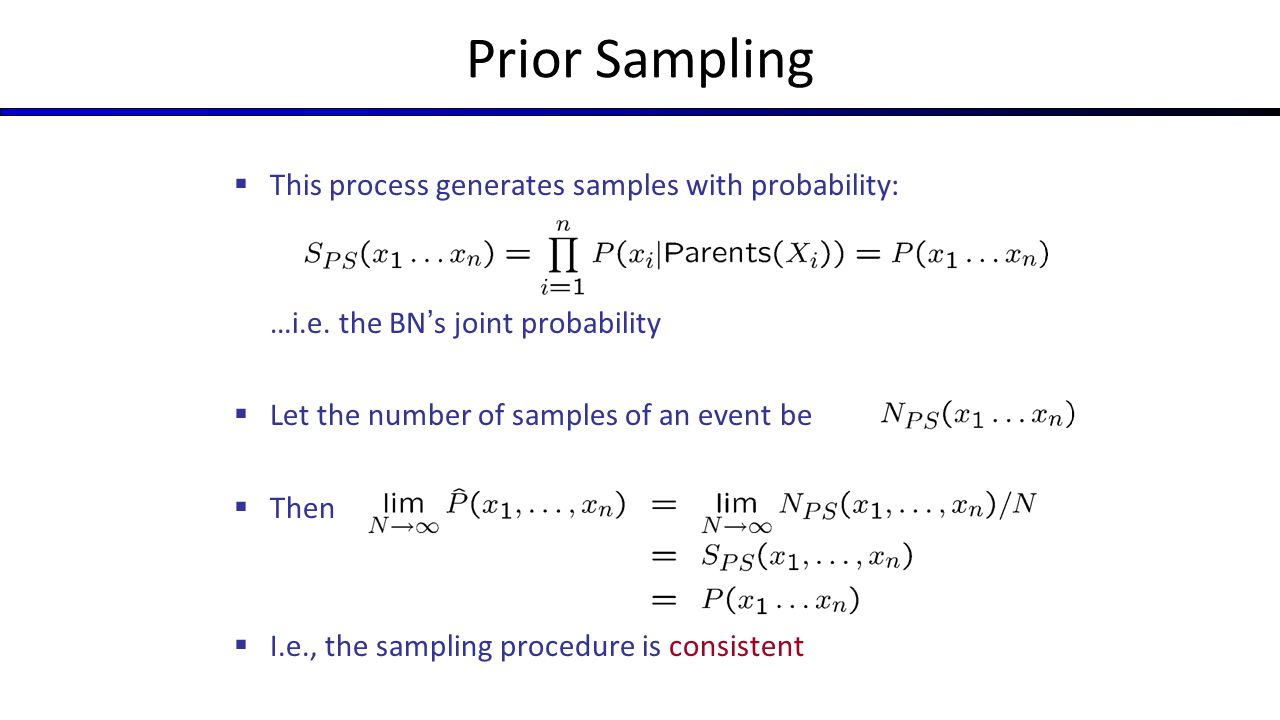 Prior Sampling This process generates samples with probability: