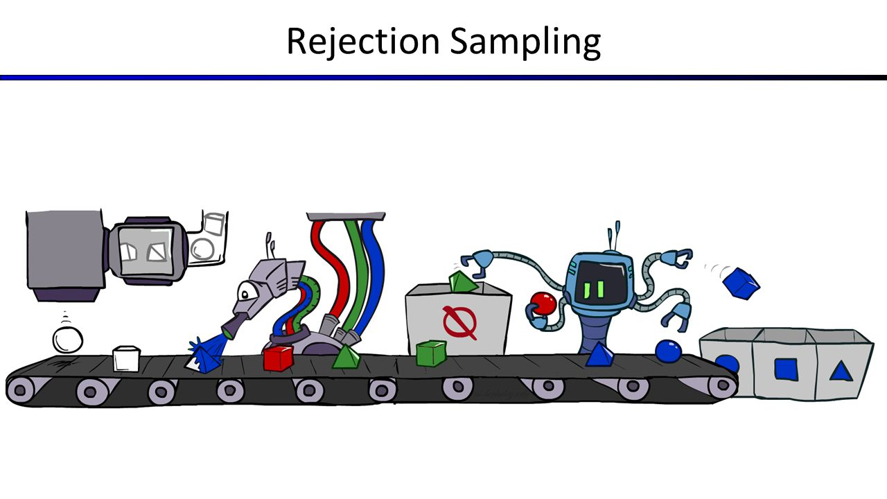 Rejection Sampling