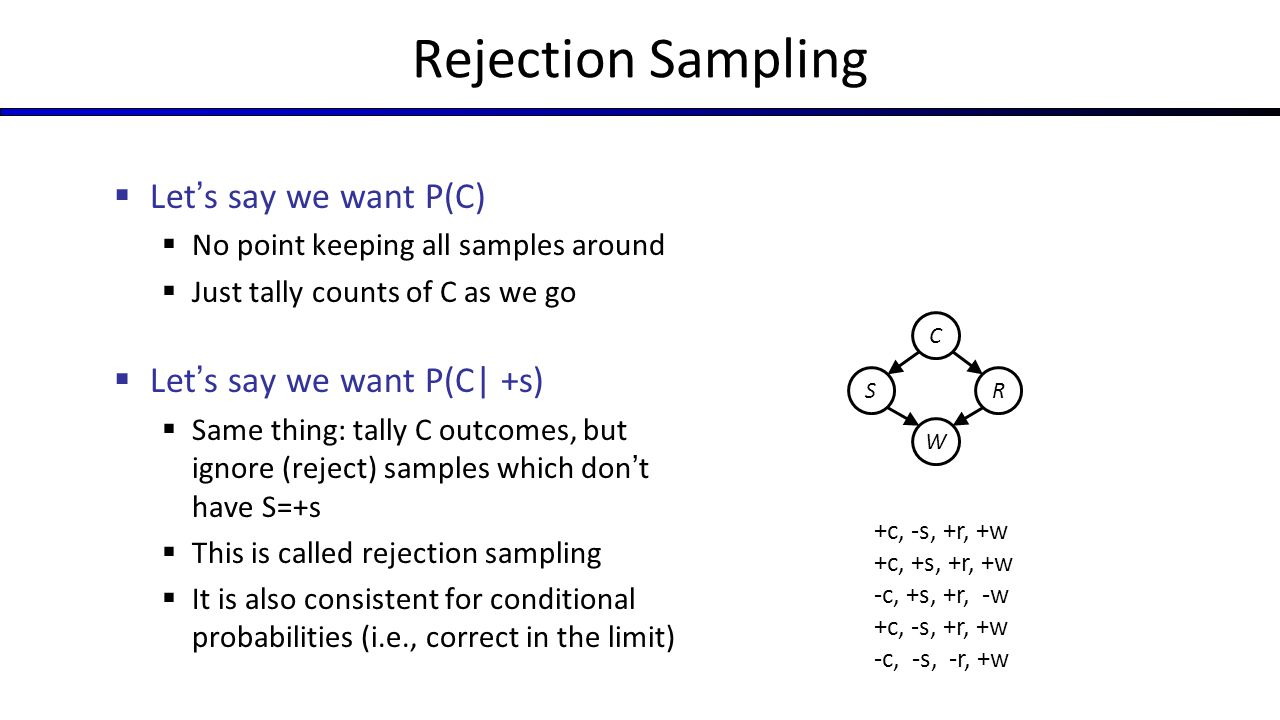 Rejection Sampling Let's say we want P(C) Let's say we want P(C| +s)