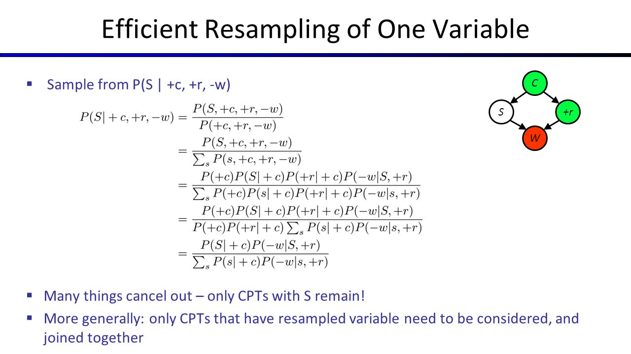 Efficient Resampling of One Variable