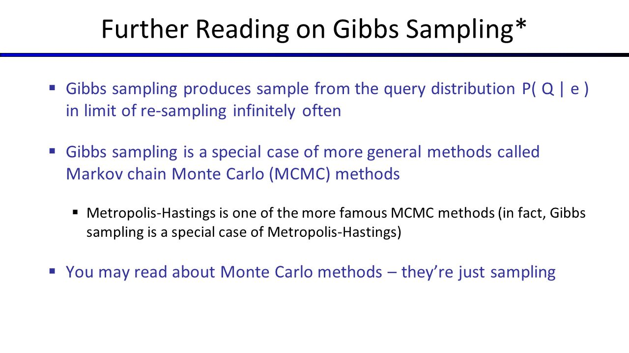 Further Reading on Gibbs Sampling*